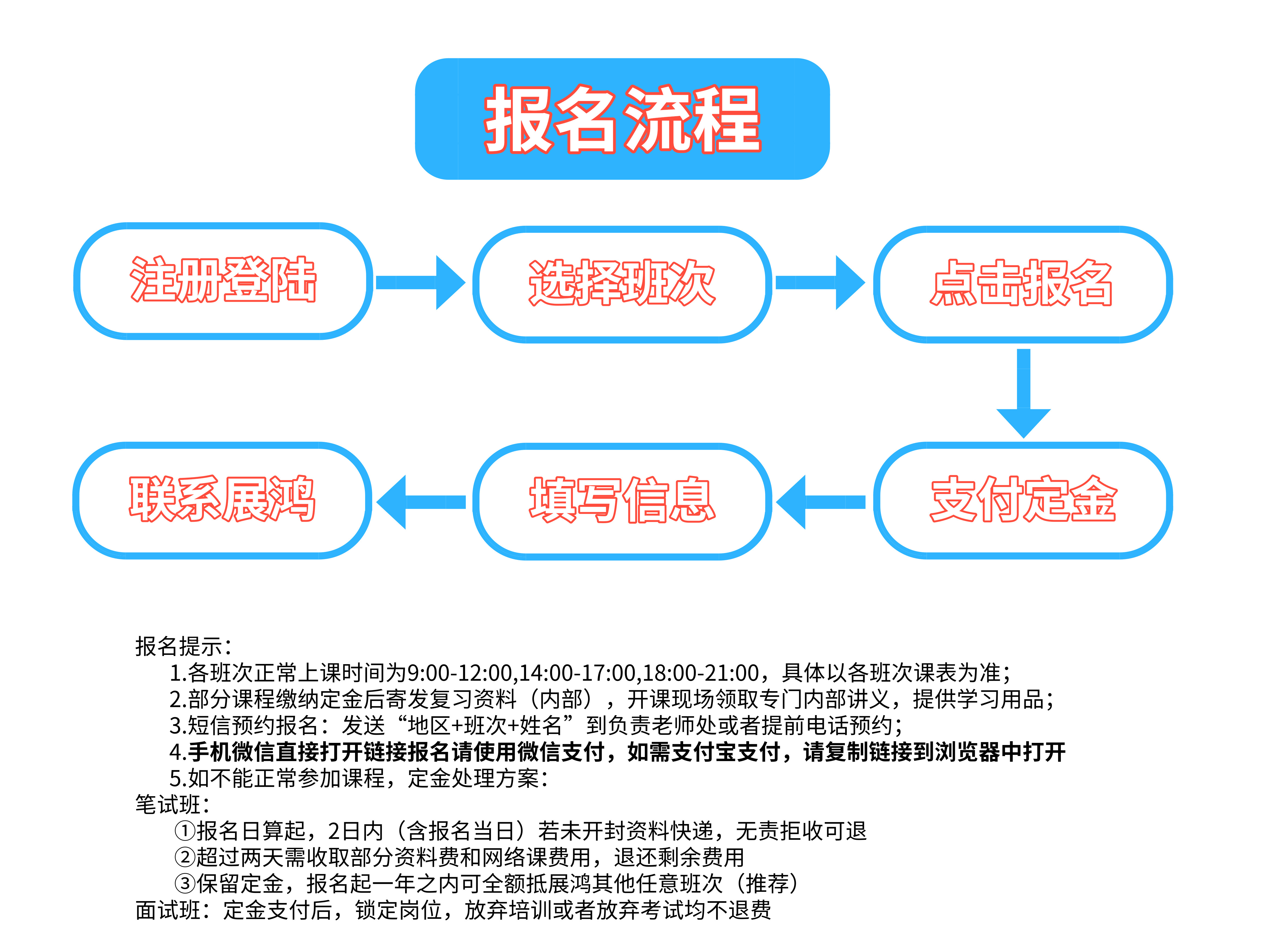 报名流程.jpg